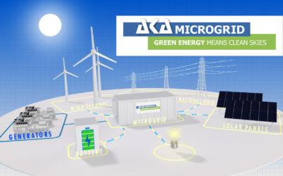 AKA Smart Microgrid – Flexible, Green and Reliable